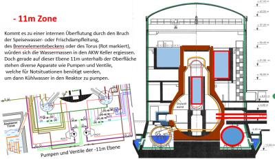 11m 400x231 Überparteiliche JA Kampagne zur Initiative «Mühleberg vom Netz» lanciert