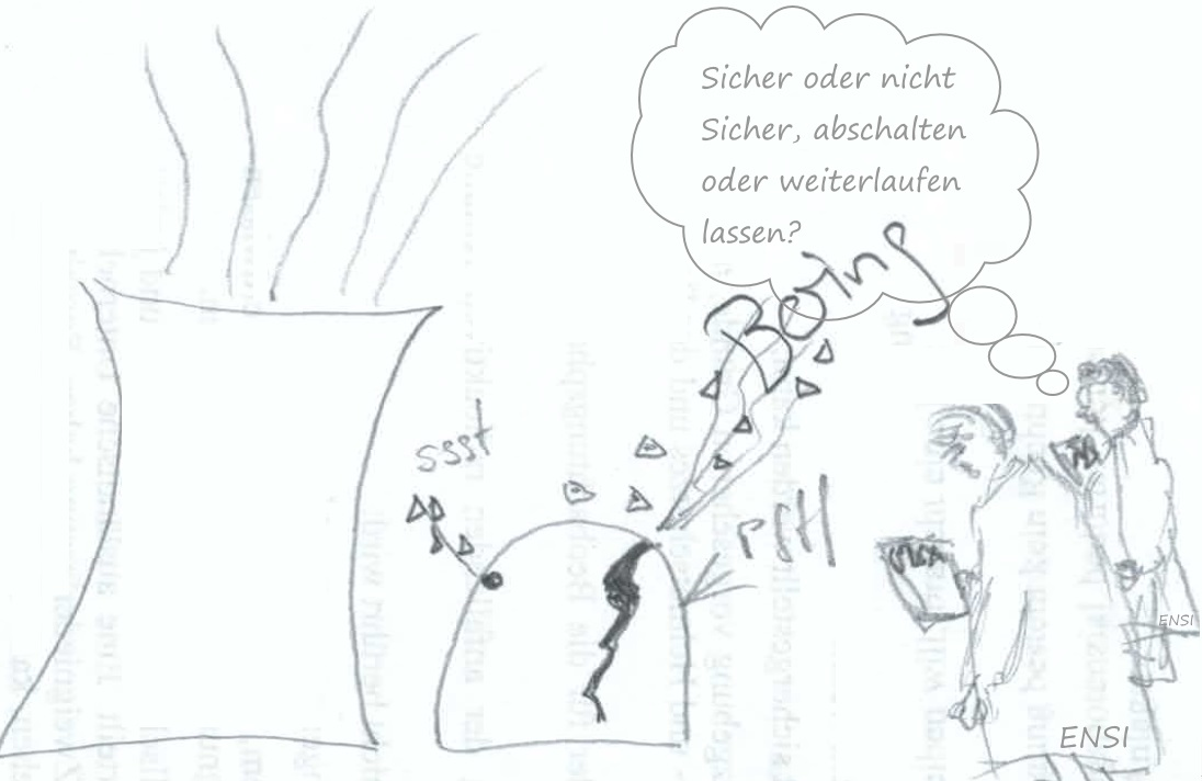 SolangeSieSicherSind Stilllegungsplanung für alle Schweizer AKW!