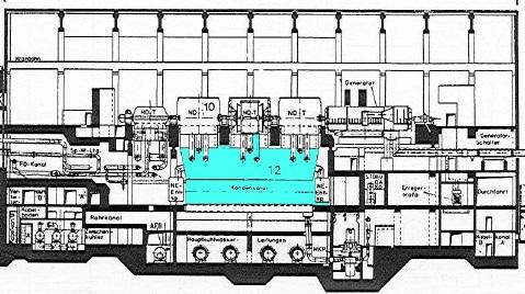 KondensatorMaschinenhalleLeibstadt Leibstadt: Jetzt auch noch Probleme mit der Abluft des Turbinenkondensators